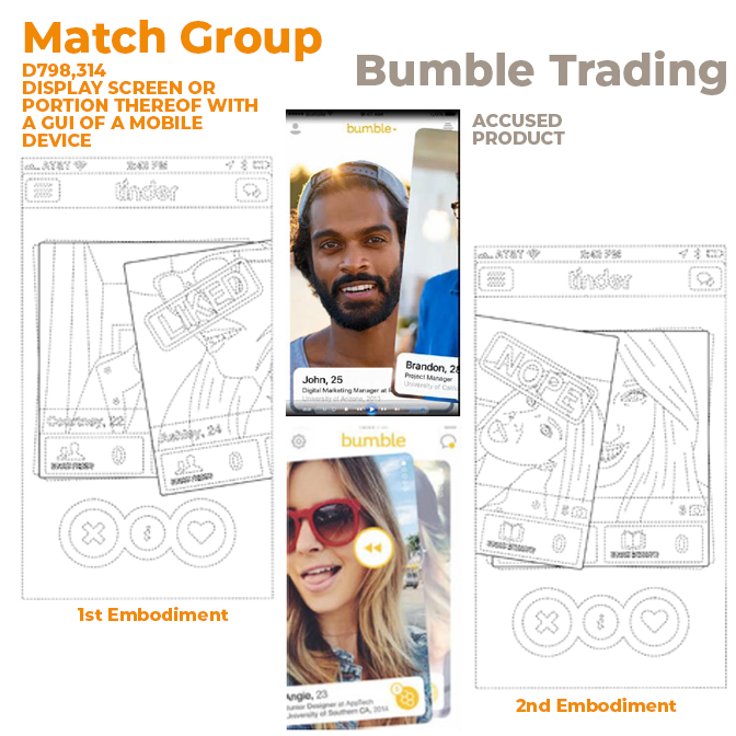 Match Group vs Bumble Trading - Item