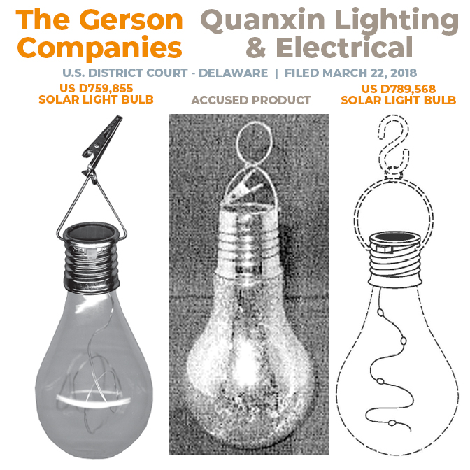 The Gerson Companies vs Quanxin Lighting & Electrical - Complaint - US DCt - Deleware - 22 March 2018